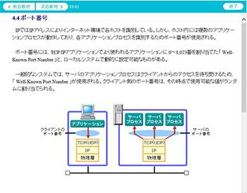 SEのためのTCP/IPプロトコル