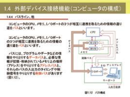 電気電子シリーズ インターフェースコース