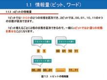 情報シリーズ 情報の基礎コース