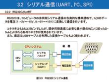 情報シリーズ プロセッサコース