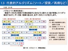 情報シリーズ プログラミングコース