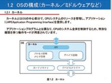 情報シリーズ システム構成コース