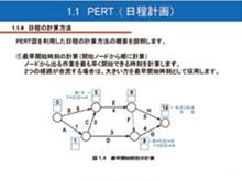 情報シリーズ システム開発コース