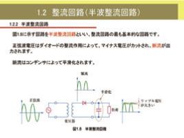 電気電子シリーズ 電子回路の基礎コース