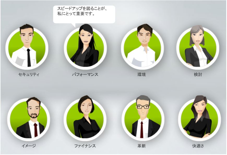 顧客関係:リスニングの実践