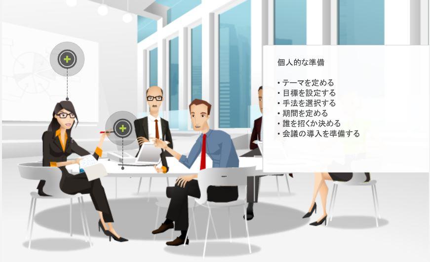 マネージャーの対人関係スキル パートA・B