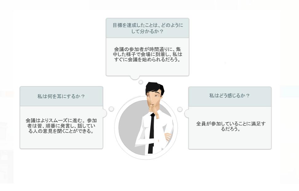 対人コミュニケーション戦略の策定