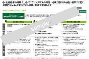 企業価値向上のためのM&A戦略立案