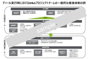 M&A実務入門 – 6講座